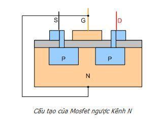 , Mosfet là gì? cấu tạo chức năng cách đo kiểm tra Mosfet sống chết